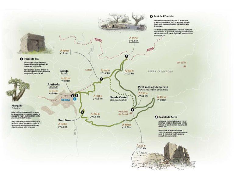 Plànol ruta 1 Serra