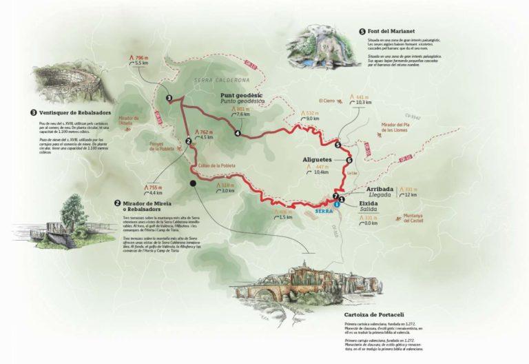 Plànol ruta 3 Serra